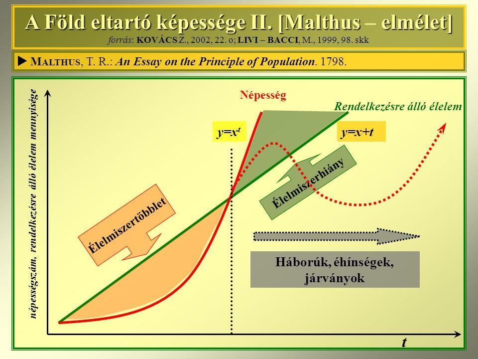 A Föld eltartó képessége II. [Malthus – elmélet] forrás: KOVÁCS Z